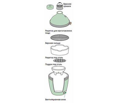 Гриль угольный MINI EGG, 25 см, керамические стенки, Big Green Egg, фото 4